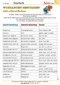 deutsche und lateinische Bezeichnung von Wortarten