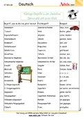 Wichtige Begriffe in der deutschen Grammatik