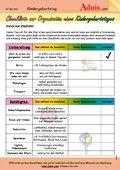 Checkliste Organisation Kindergeburtstag