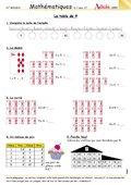 La table de multiplication de 9