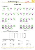 La table de multiplication de 5