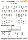 La table de multiplication de 5