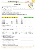 La table de multiplication de 7