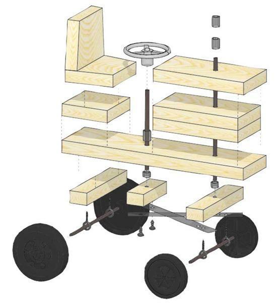 """Tracteur """"S500"""" - systèmes de direction"""