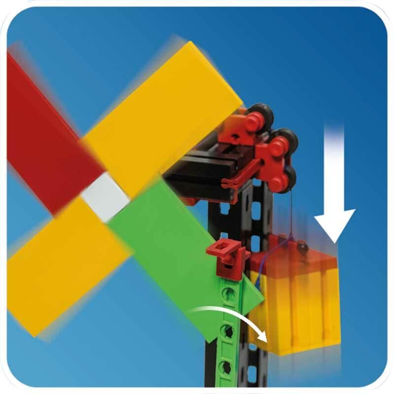 Constructions techniques - Funny Machines