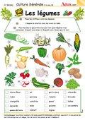 Nutrition et Ménage