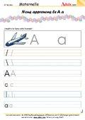 Les lettres ABC