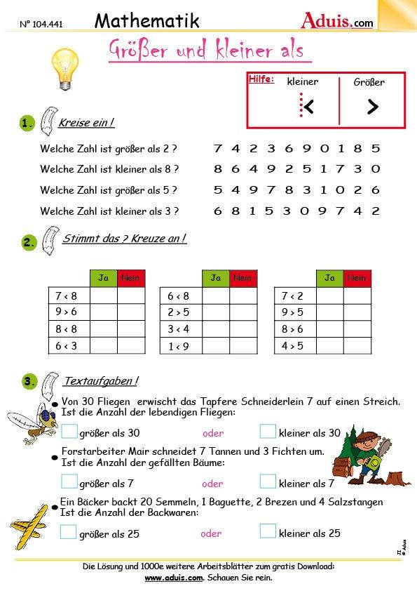 Mathematik | Aduis