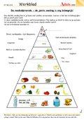 De voedselpiramide