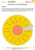 Leercirkel voor percentageberekeningen