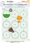 Breuken in cirkels weergeven